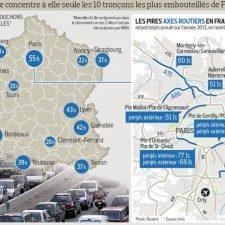 Grenoble est la seule agglo Française ou le temps perdu dans les bouchons augmente selon l'étude Inrix: la zone 30 partout devrait aggraver cette situation. Donc handicaper un peu plus son attractivité et augmenter la pollution. Une bonne raison pour le faire selon C.Ferrari (PS) et E.Piolle (Verts/PG)