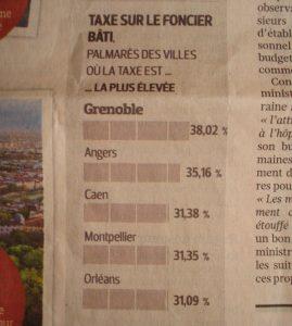 Grenoble première ville de France pour le taux de taxe foncière!
