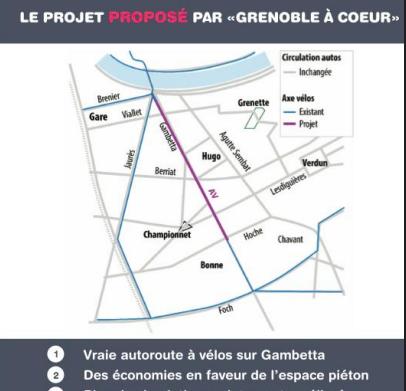 pas du projet de Grenoble à coeur