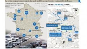 L'agglo Grenobloise est la seule de France ou le temps perdu dans les bouchons augmente selon l'étude Inrix : la généralisation de la zone 30 va aggraver la situation
