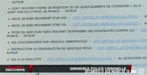 Une journée ordinaire de délits à Grenoble...