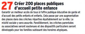 Non tenue évidemment , la municipalité n'a pas commencé à créer 200 places de crèches