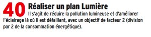 Consiste à plonger des rues de Grenoble dans le noir comme le constatent effarés nombre de Grenoblois