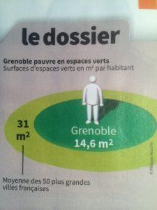 Grenoble respire de plus en plus mal: la voiture n'est pas la première responsable...