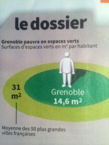 la situation de Grenoble devient dramatique et à des conséquences sur la pollution